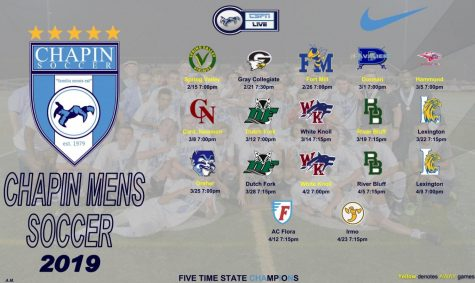 Chapin Soccer 2019 Move to 5A