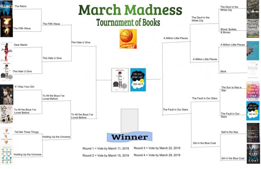 March Madness Tournament of Books Rounds 2 and 3