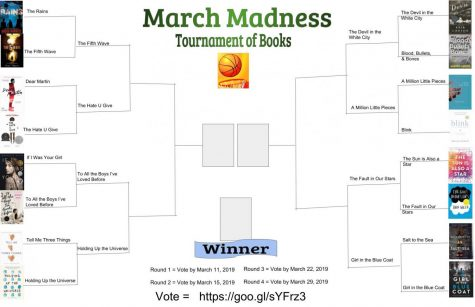 March Madness Tournament of Books