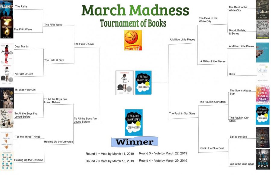 March Madness Tournament of Books Round 4
